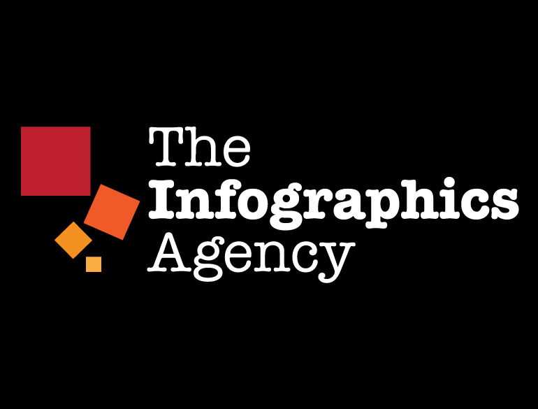 The Infographics Agency – branding
