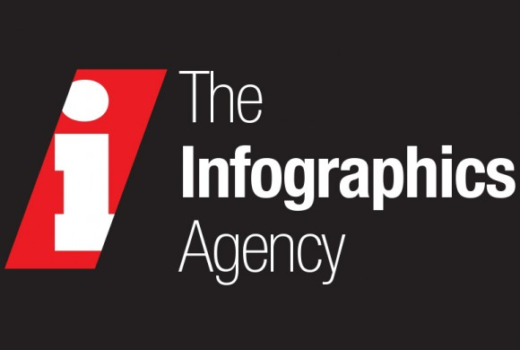 The Infographics Agency-  Identity & Website Overhaul